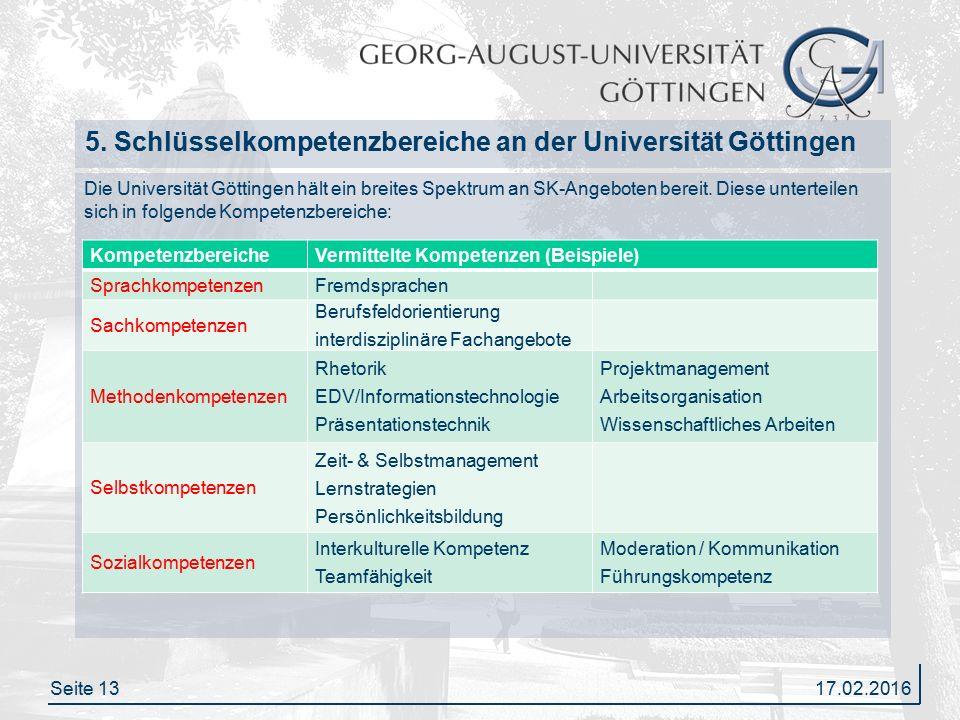 Seite 13 5. Schlüsselkompetenzbereiche an der Universität Göttingen Die Universität Göttingen hält ein breites Spektrum an SK-Angeboten bereit. Diese