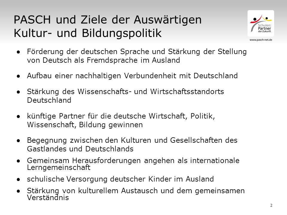 Partnerschulinitiative (PASCH) Rund 1.800 PASCH-Schulen weltweit Unterstützung mit zusätzlichem Lehr- und Fachpersonal, Fortbildungen und Ausstattungshilfen Deutsche Auslandsschulen (rund 140) Sprachdiplomschulen (rund 1.100) Fit-Schulen (rund 580) Deutsche/deutschgeprägte Abschlüsse, Begegnungsschulen (kultureller Austausch dt.