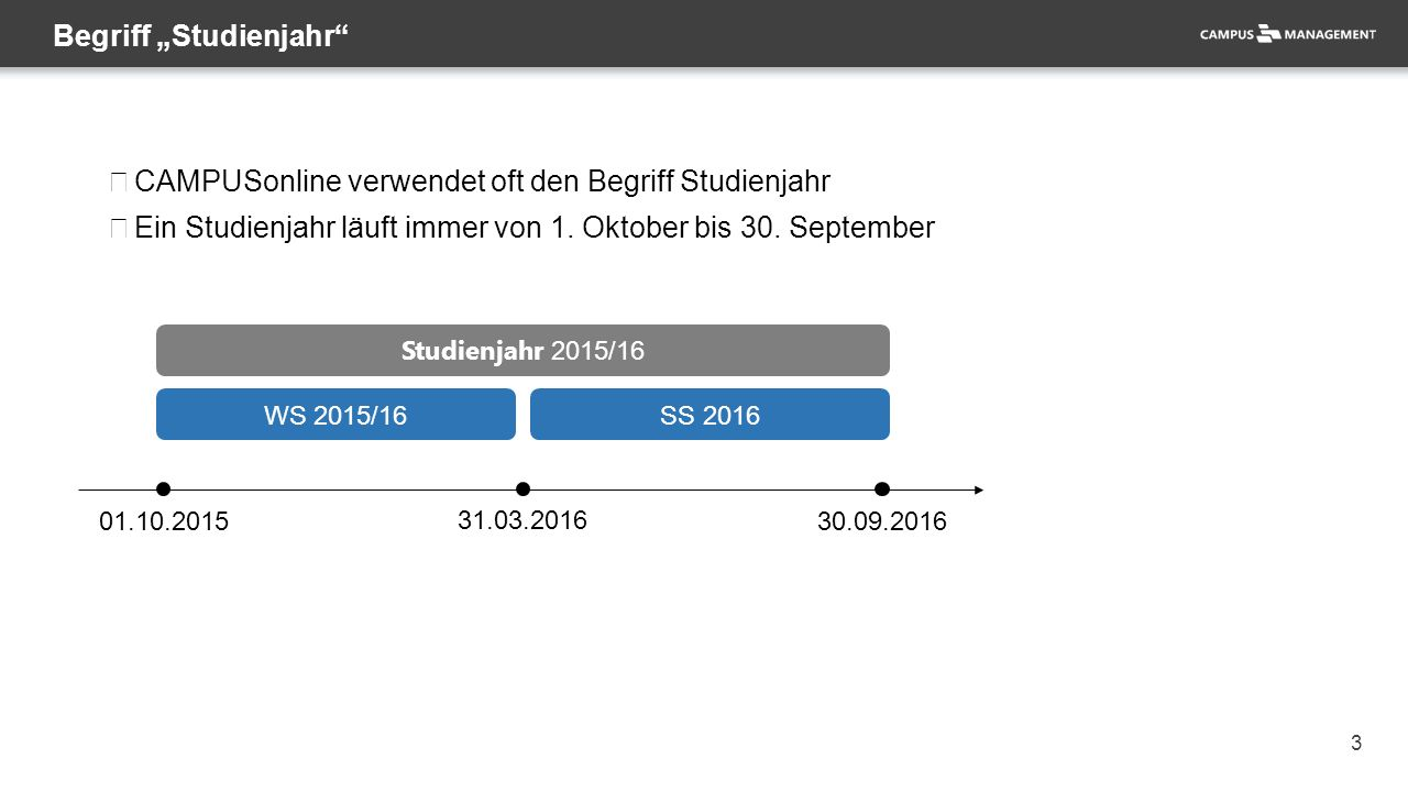 """3 Begriff """"Studienjahr"""" CAMPUSonline verwendet oft den Begriff Studienjahr Ein Studienjahr läuft immer von 1. Oktober bis 30. September 01.10.201530.0"""