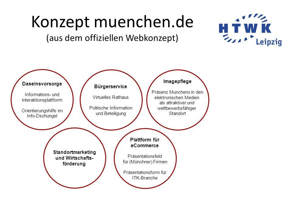 Konzept muenchen.de (aus dem offiziellen Webkonzept) Daseinsvorsorge Informations- und Interaktionsplattform Orientierungshilfe im Info-Dschungel Bürg