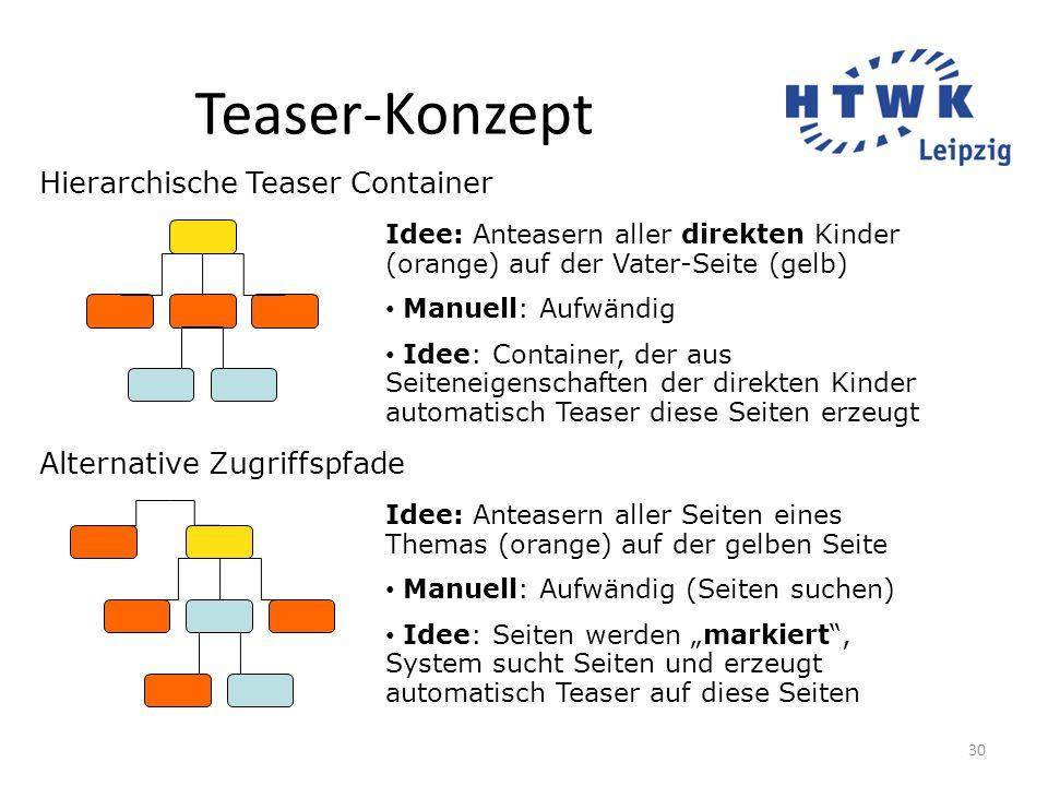 30 Idee: Anteasern aller direkten Kinder (orange) auf der Vater-Seite (gelb) Manuell: Aufwändig Idee: Container, der aus Seiteneigenschaften der direk