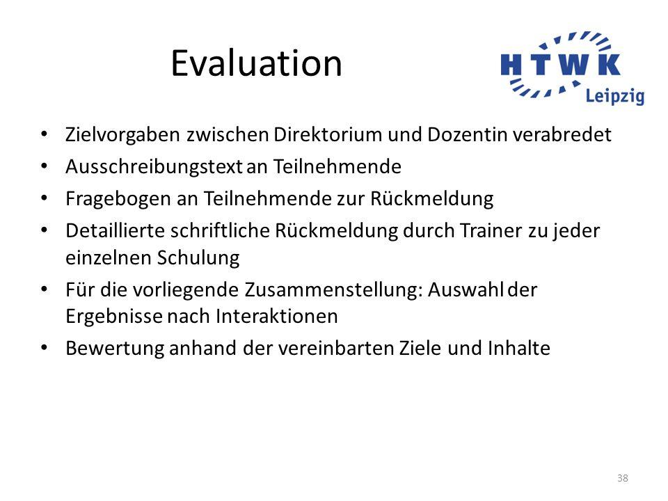 38 Evaluation Zielvorgaben zwischen Direktorium und Dozentin verabredet Ausschreibungstext an Teilnehmende Fragebogen an Teilnehmende zur Rückmeldung