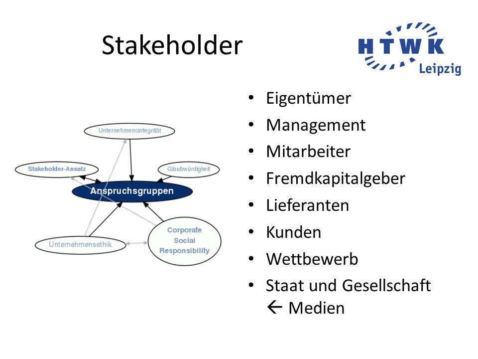 Stakeholder Eigentümer Management Mitarbeiter Fremdkapitalgeber Lieferanten Kunden Wettbewerb Staat und Gesellschaft  Medien