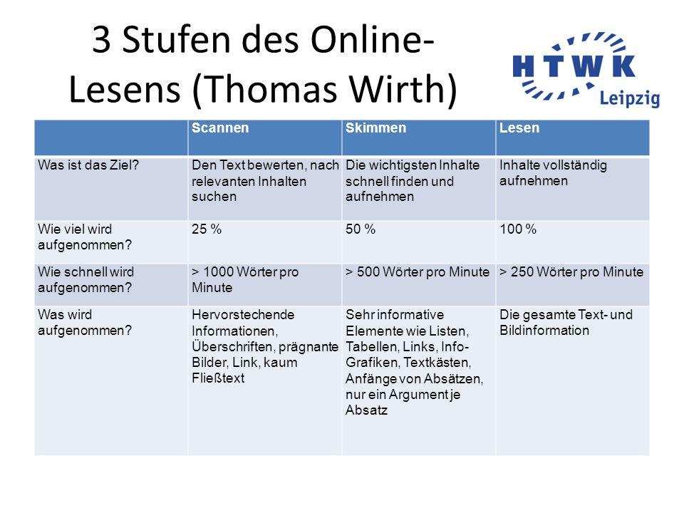 3 Stufen des Online- Lesens (Thomas Wirth) ScannenSkimmenLesen Was ist das Ziel?Den Text bewerten, nach relevanten Inhalten suchen Die wichtigsten Inh