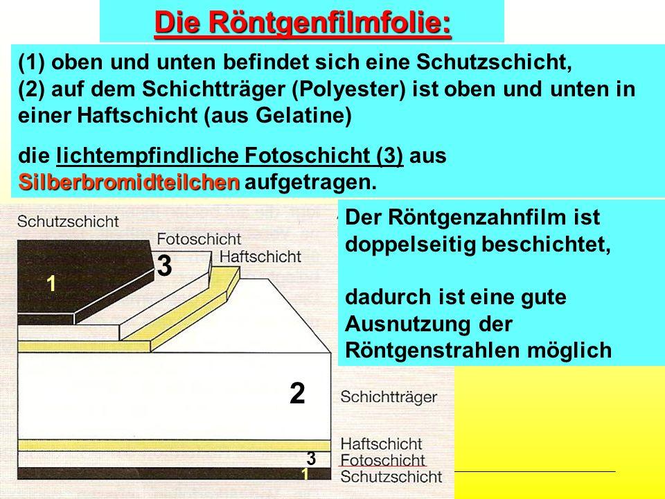 All Copyrights by P.-A. Oster ® Die Röntgenfilmfolie: (1) oben und unten befindet sich eine Schutzschicht, (2) auf dem Schichtträger (Polyester) ist o