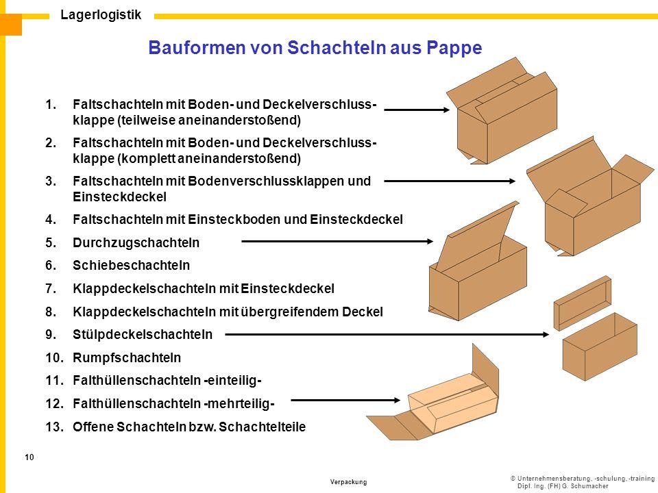 ©Unternehmensberatung, -schulung, -training Dipl. Ing. (FH) G. Schumacher Lagerlogistik Verpackung 10 1.Faltschachteln mit Boden- und Deckelverschluss
