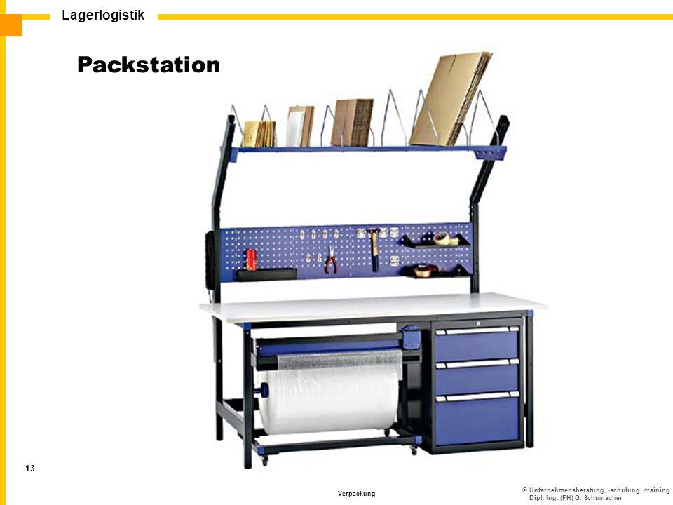 ©Unternehmensberatung, -schulung, -training Dipl. Ing. (FH) G. Schumacher Lagerlogistik Verpackung 13 Packstation