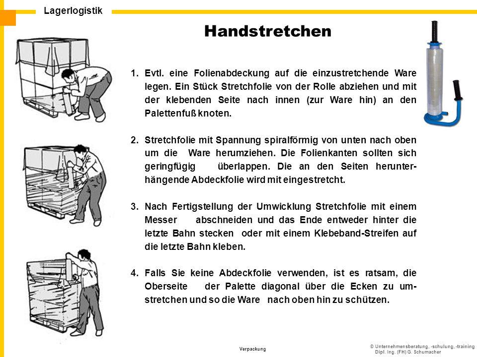 ©Unternehmensberatung, -schulung, -training Dipl. Ing. (FH) G. Schumacher Lagerlogistik Verpackung 14 1. Evtl. eine Folienabdeckung auf die einzustret