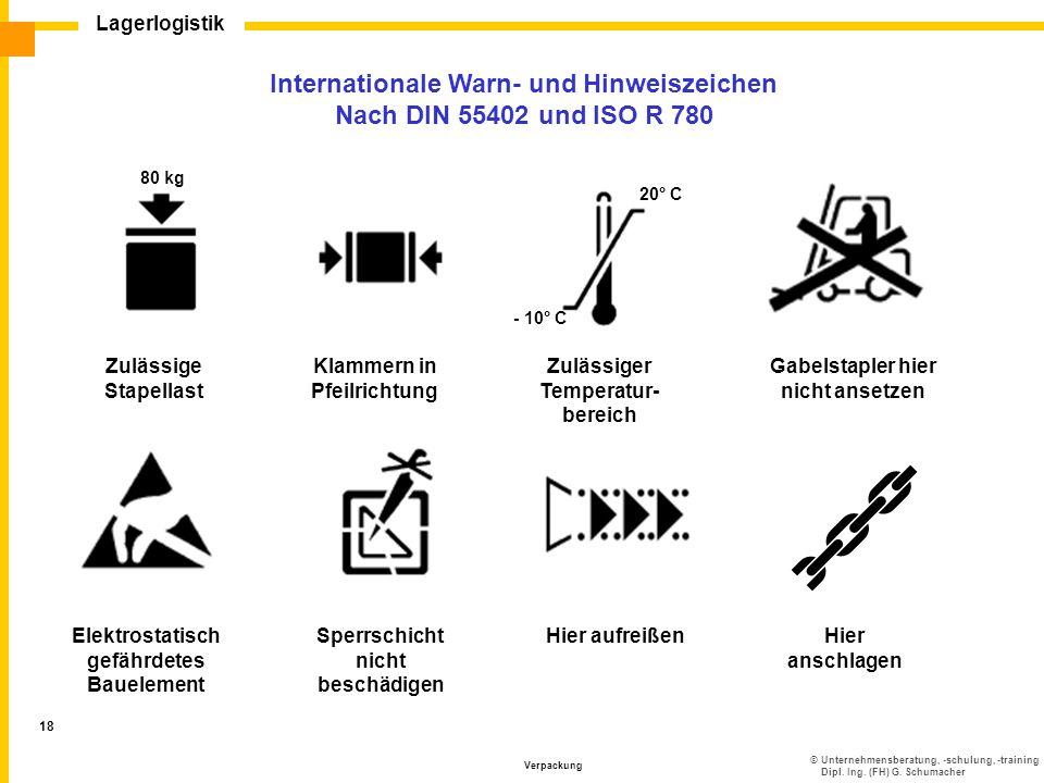 ©Unternehmensberatung, -schulung, -training Dipl. Ing. (FH) G. Schumacher Lagerlogistik Verpackung 18 Zulässige Stapellast 80 kg Klammern in Pfeilrich