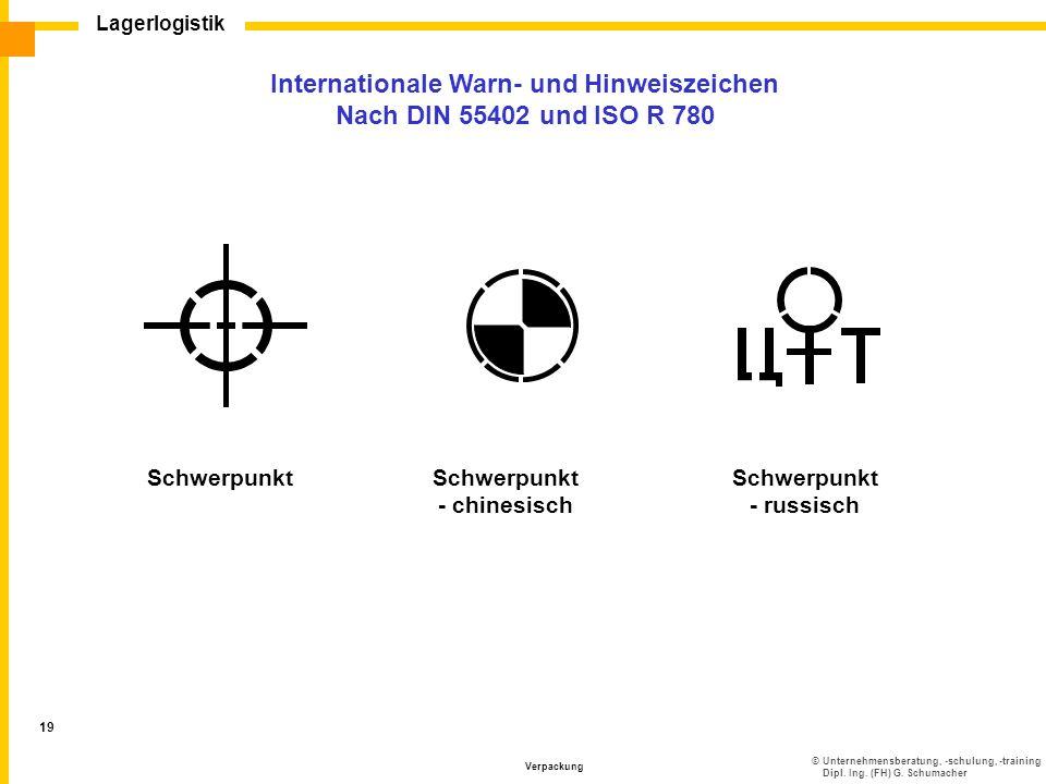 ©Unternehmensberatung, -schulung, -training Dipl. Ing. (FH) G. Schumacher Lagerlogistik Verpackung 19 Schwerpunkt - chinesisch Schwerpunkt - russisch
