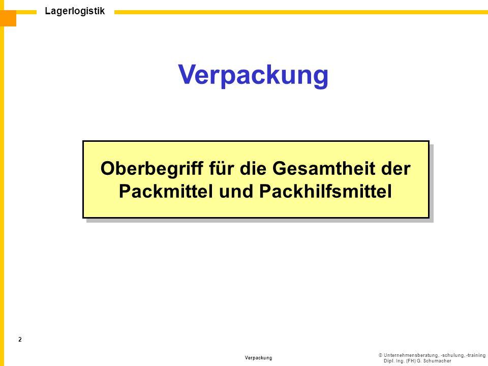 ©Unternehmensberatung, -schulung, -training Dipl. Ing. (FH) G. Schumacher Lagerlogistik Verpackung 2 Oberbegriff für die Gesamtheit der Packmittel und