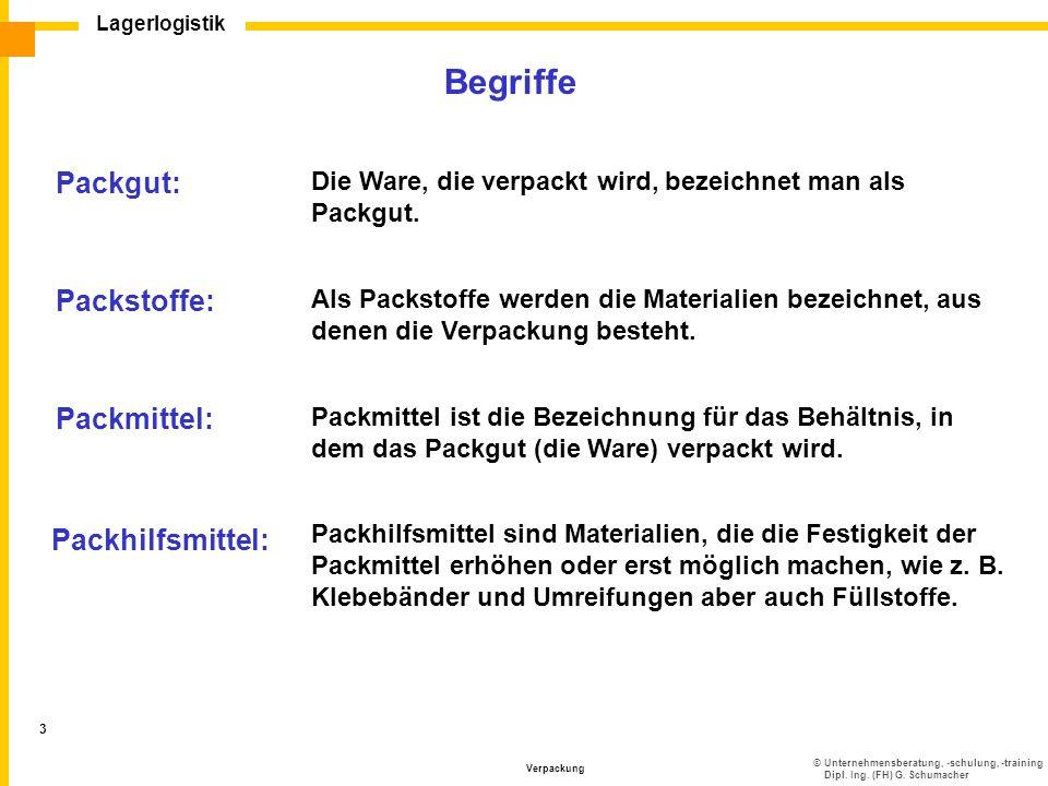 ©Unternehmensberatung, -schulung, -training Dipl. Ing. (FH) G. Schumacher Lagerlogistik Verpackung 3 Begriffe Packgut: Die Ware, die verpackt wird, be