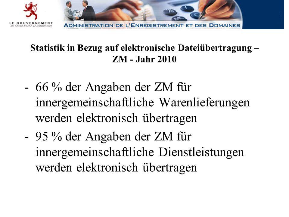 Statistik in Bezug auf elektronische Dateiübertragung – ZM - Jahr 2010 -66 % der Angaben der ZM für innergemeinschaftliche Warenlieferungen werden elektronisch übertragen -95 % der Angaben der ZM für innergemeinschaftliche Dienstleistungen werden elektronisch übertragen