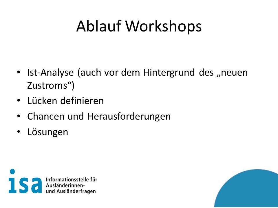 """Ablauf Workshops Ist-Analyse (auch vor dem Hintergrund des """"neuen Zustroms ) Lücken definieren Chancen und Herausforderungen Lösungen"""