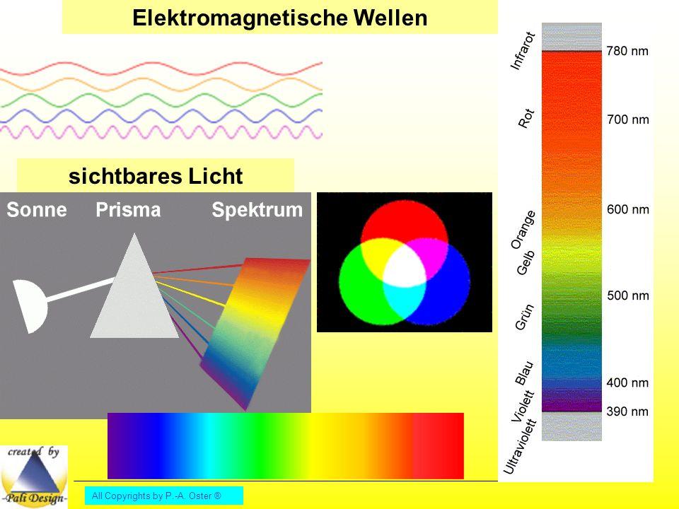 All Copyrights by P.-A. Oster ® Elektromagnetische Wellen sichtbares Licht