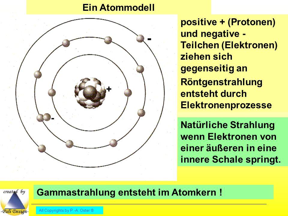 + Ein Atommodell - - positive + (Protonen) und negative - Teilchen (Elektronen) ziehen sich gegenseitig an Röntgenstrahlung entsteht durch Elektronenp
