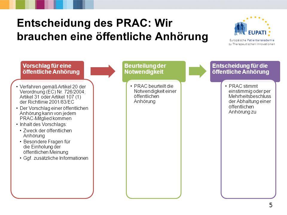 Europäische Patientenakademie zu Therapeutischen Innovationen 5 Entscheidung des PRAC: Wir brauchen eine öffentliche Anhörung Vorschlag für eine öffentliche Anhörung Verfahren gemäß Artikel 20 der Verordnung (EC) Nr.