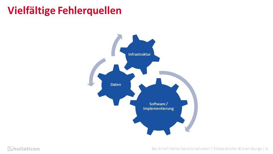 Bei Anruf: Fehler bereits behoben | Tobias Gindler & Sven Bunge | 8 Vielfältige Fehlerquellen Software / Implementierung Daten Infrastruktur