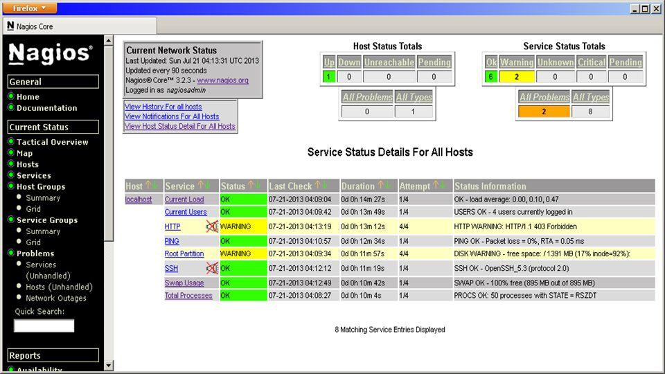Bei Anruf: Fehler bereits behoben | Tobias Gindler & Sven Bunge | 10 Auswertung und Alerting ■ Darstellung  Visuelle Aufbereitung der Metriken in einem Monitoring -Server  Operator benachrichtigt ggf.