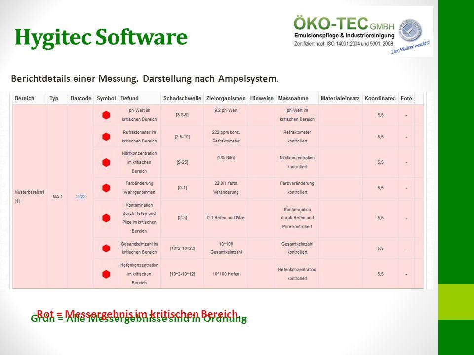 Hygitec Software Berichtdetails einer Messung. Darstellung nach Ampelsystem. Grün = Alle Messergebnisse sind in Ordnung Rot = Messergebnis im kritisch