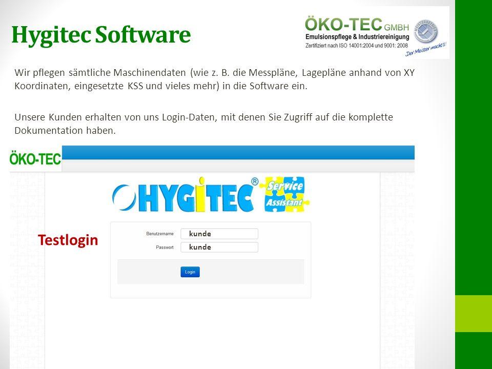 Hygitec Software Wir pflegen sämtliche Maschinendaten (wie z. B. die Messpläne, Lagepläne anhand von XY Koordinaten, eingesetzte KSS und vieles mehr)