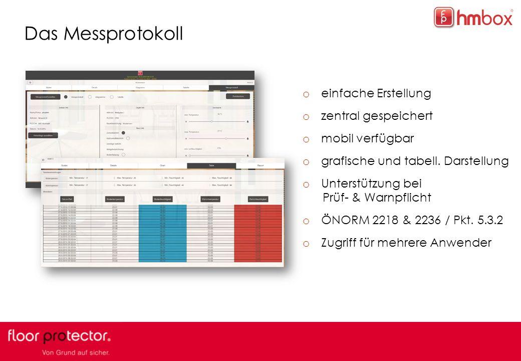 11 Das Messprotokoll o einfache Erstellung o zentral gespeichert o mobil verfügbar o grafische und tabell.