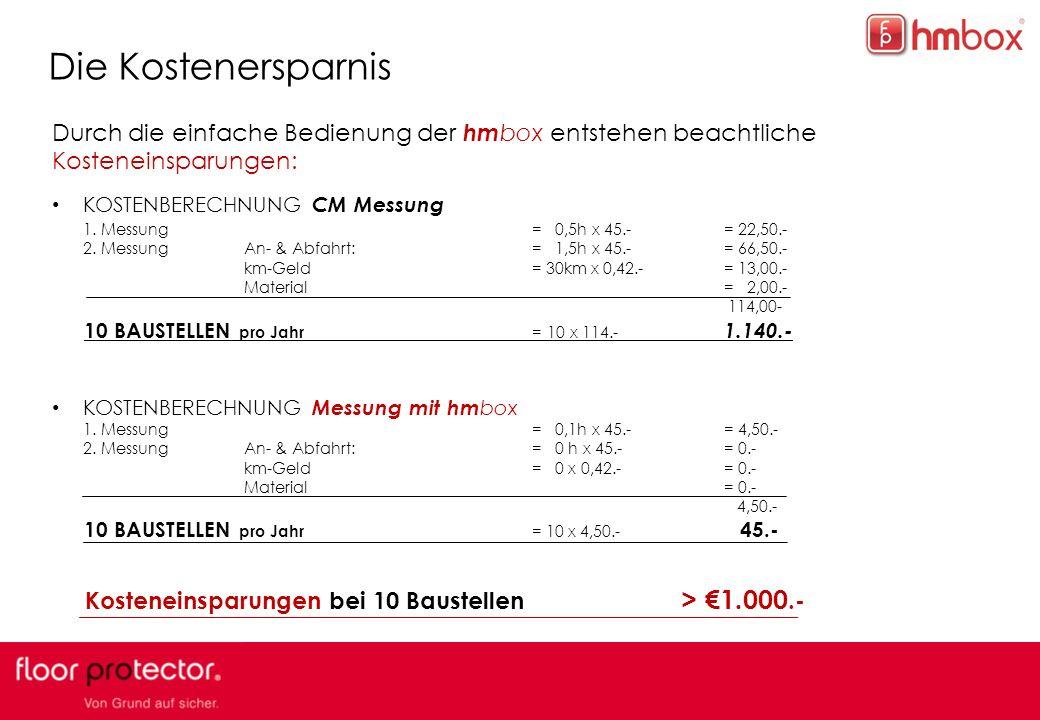 13 Die Kostenersparnis KOSTENBERECHNUNG CM Messung 1.