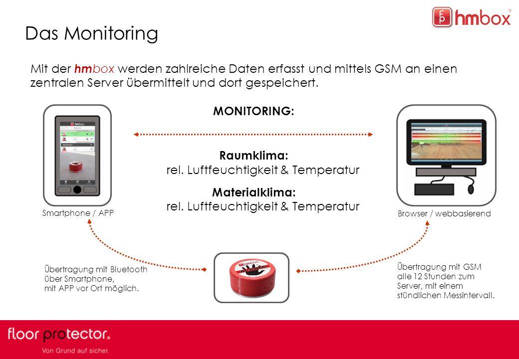 9 Mit der hm box werden zahlreiche Daten erfasst und mittels GSM an einen zentralen Server übermittelt und dort gespeichert.