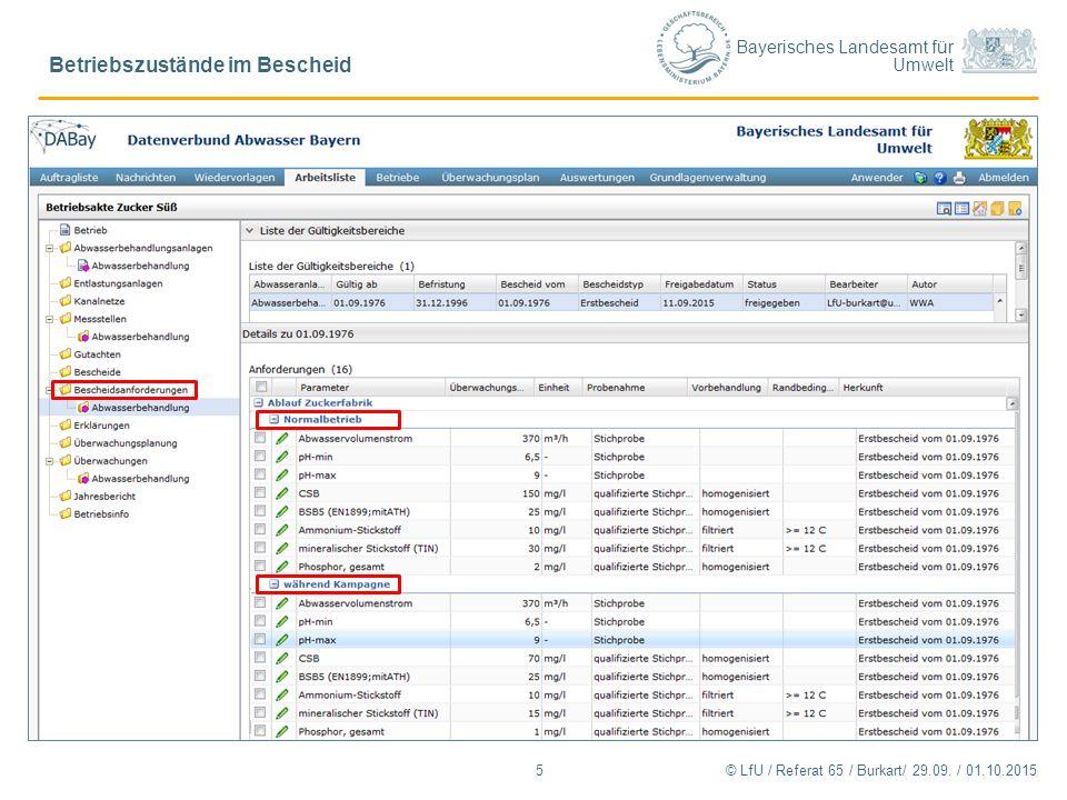Bayerisches Landesamt für Umwelt Betriebszustände im Bescheid 5© LfU / Referat 65 / Burkart/ 29.09.