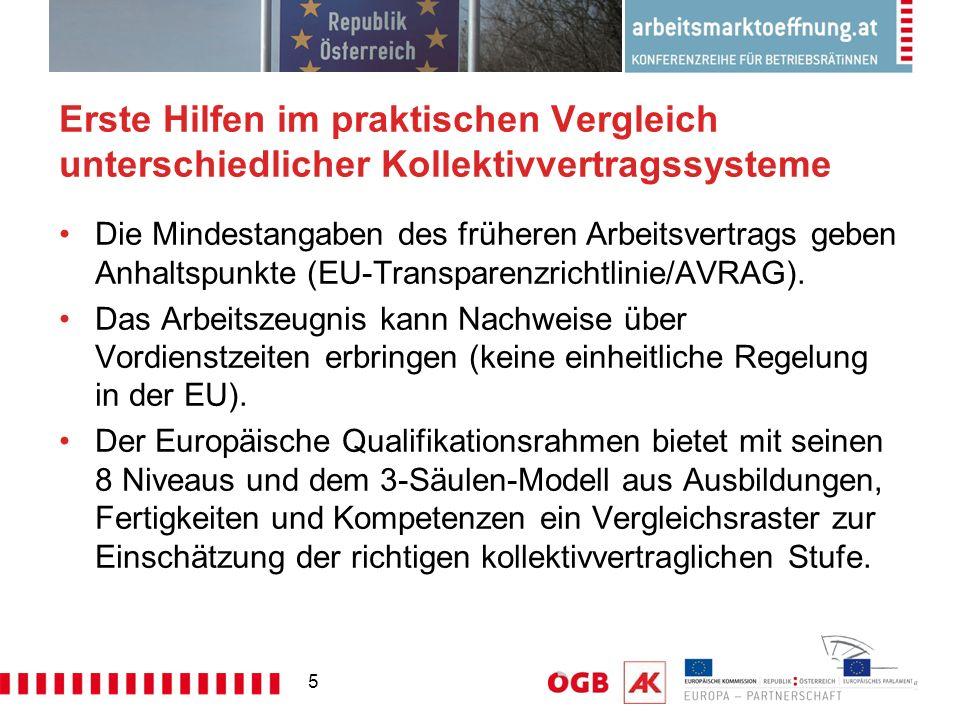 5 Erste Hilfen im praktischen Vergleich unterschiedlicher Kollektivvertragssysteme Die Mindestangaben des früheren Arbeitsvertrags geben Anhaltspunkte (EU-Transparenzrichtlinie/AVRAG).