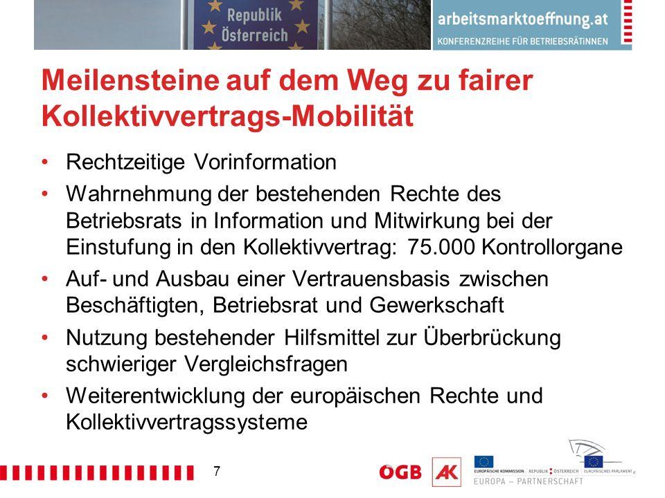 7 Meilensteine auf dem Weg zu fairer Kollektivvertrags-Mobilität Rechtzeitige Vorinformation Wahrnehmung der bestehenden Rechte des Betriebsrats in In