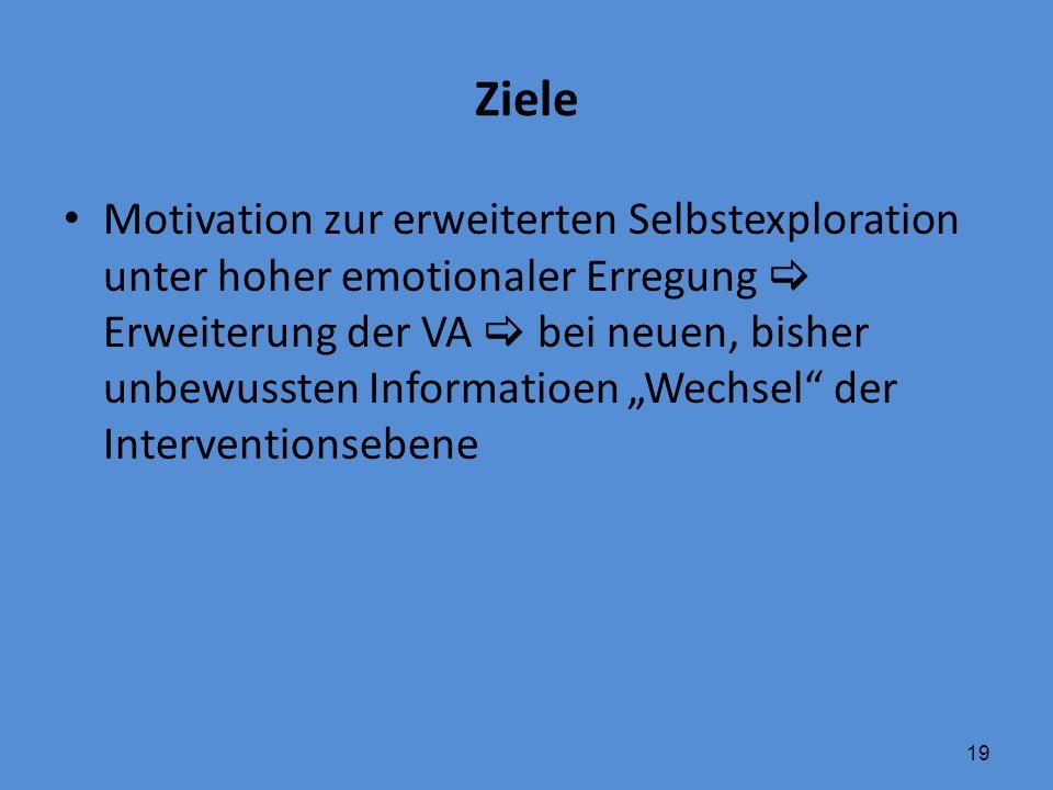 19 Ziele Motivation zur erweiterten Selbstexploration unter hoher emotionaler Erregung  Erweiterung der VA  bei neuen, bisher unbewussten Informatio