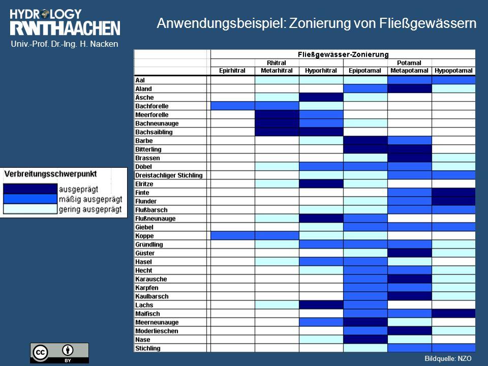 Univ.-Prof. Dr.-Ing. H. Nacken Bildquelle: NZO Anwendungsbeispiel: Zonierung von Fließgewässern
