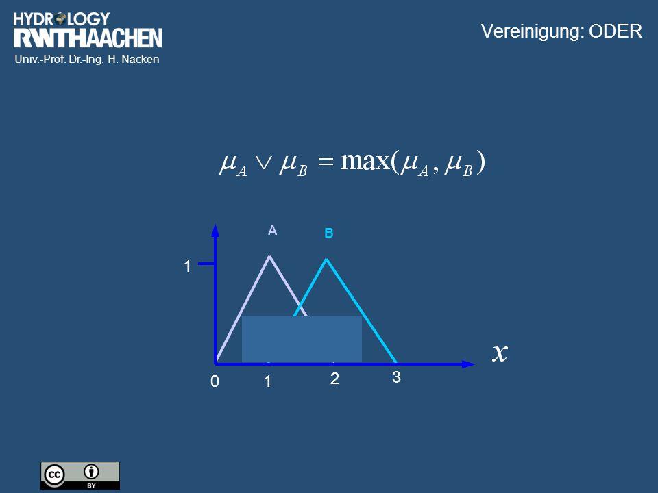 Univ.-Prof. Dr.-Ing. H. Nacken A B Vereinigung: ODER 1 01 2 3