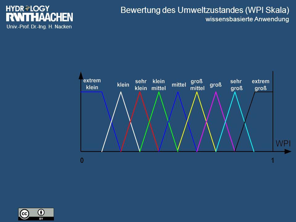 Univ.-Prof. Dr.-Ing. H. Nacken Bewertung des Umweltzustandes (WPI Skala) wissensbasierte Anwendung