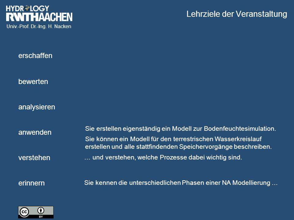 Univ.-Prof. Dr.-Ing. H. Nacken Hausübung: eigenständige Bodenfeuchtebilanzierung
