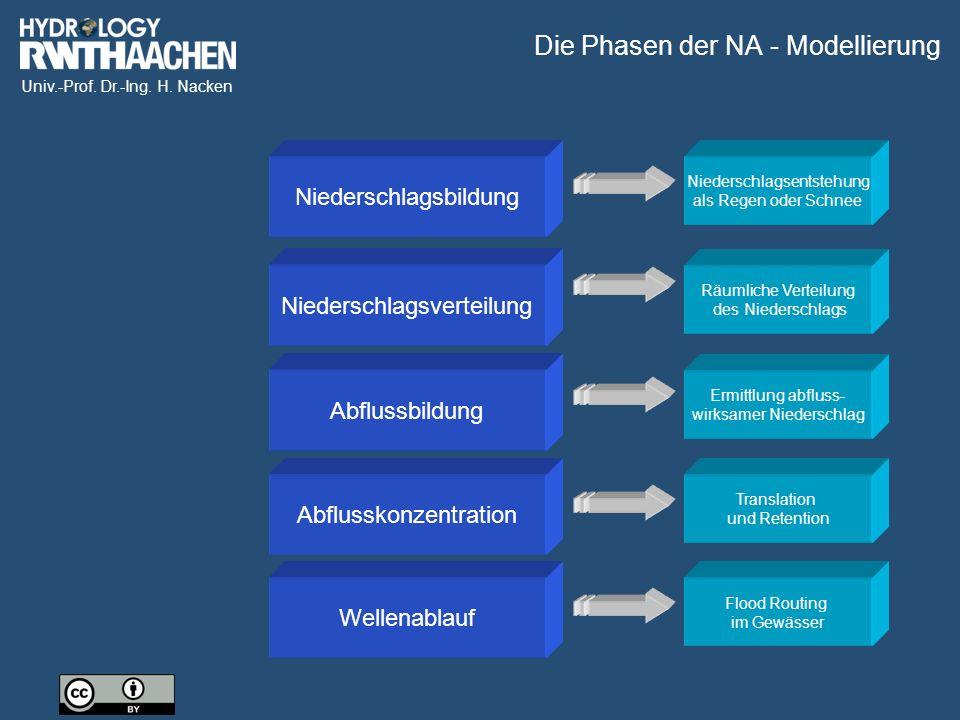 Univ.-Prof. Dr.-Ing. H. Nacken NA Modellierung zur Ausweisung von Überschwemmungsgebieten