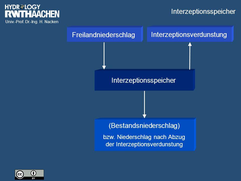Univ.-Prof.Dr.-Ing. H. Nacken (Bestandsniederschlag) bzw.