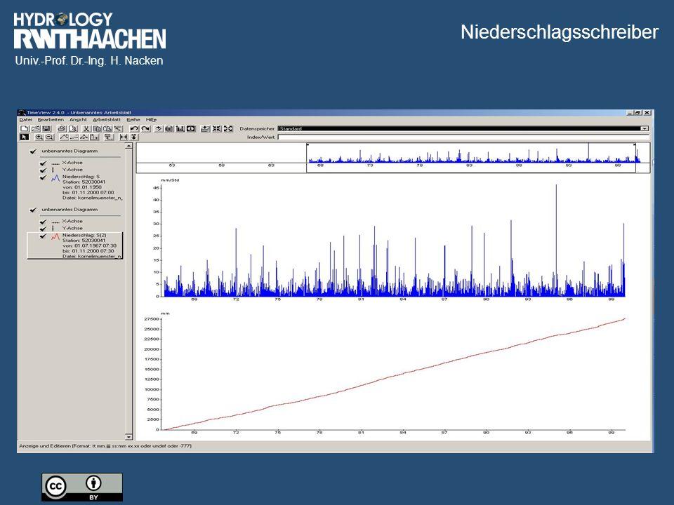 Univ.-Prof. Dr.-Ing. H. Nacken Niederschlagsschreiber