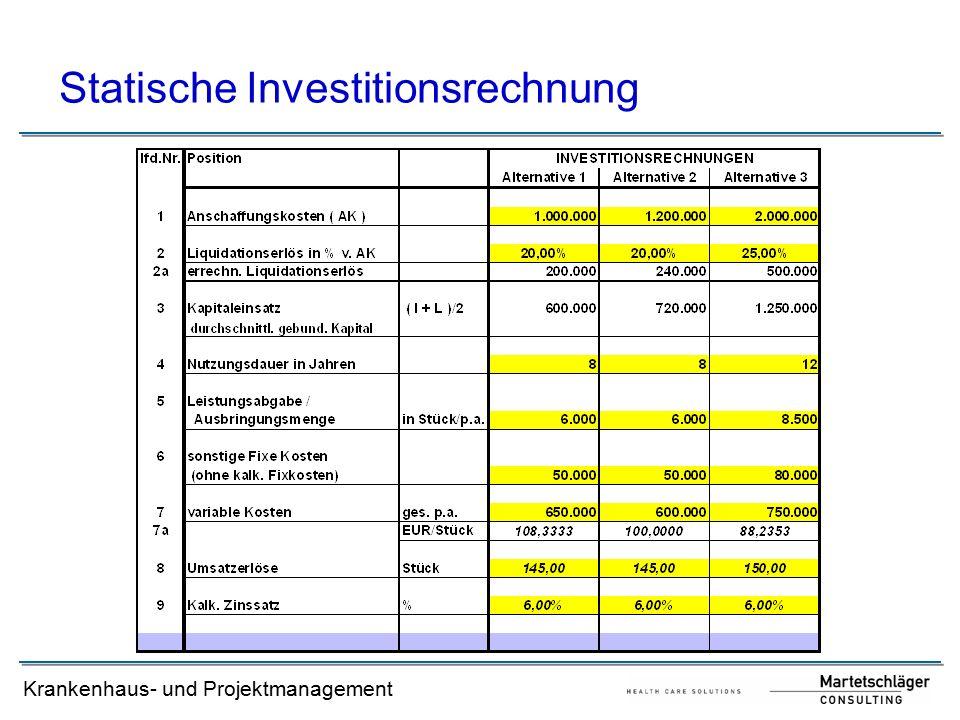 Krankenhaus- und Projektmanagement Stat. Investitionsrechnung - Kostenvergleich