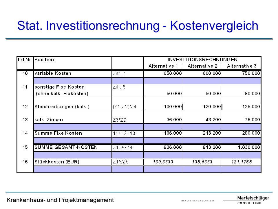 Krankenhaus- und Projektmanagement Stat. Investitionsrechnung - Gewinnvergleich