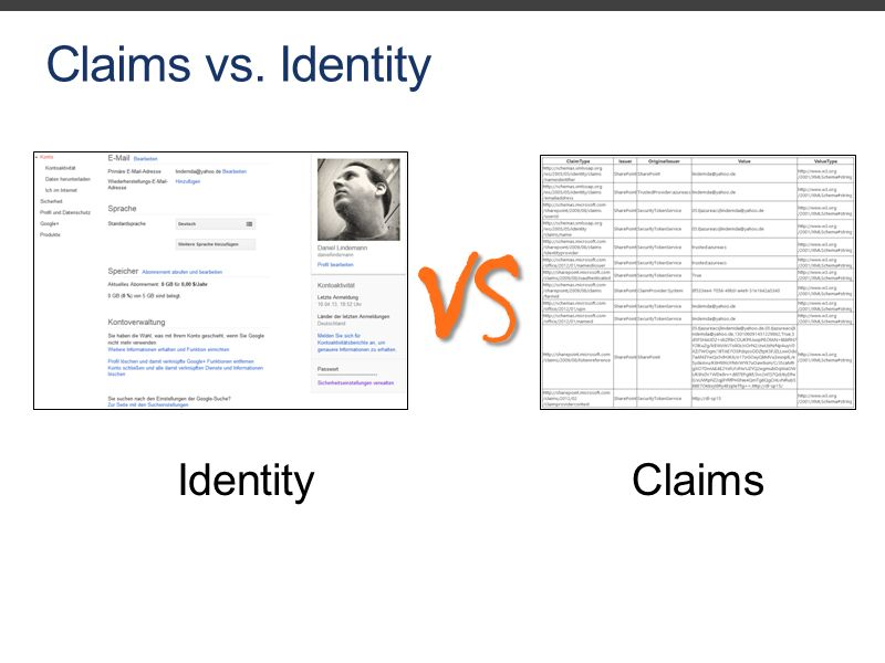 Claims vs. Identity IdentityClaims VS VS