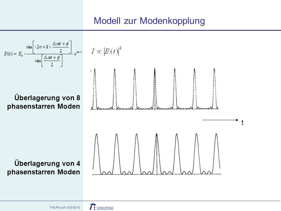 THz Physik WS16/16 t Überlagerung von 8 phasenstarren Moden Überlagerung von 4 phasenstarren Moden Modell zur Modenkopplung