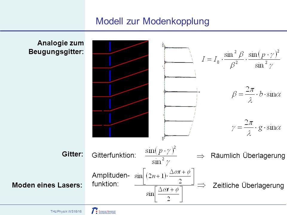 THz Physik WS16/16 Analogie zum Beugungsgitter: Gitterfunktion: Räumlich Überlagerung Zeitliche Überlagerung Gitter: Moden eines Lasers: Amplituden- f