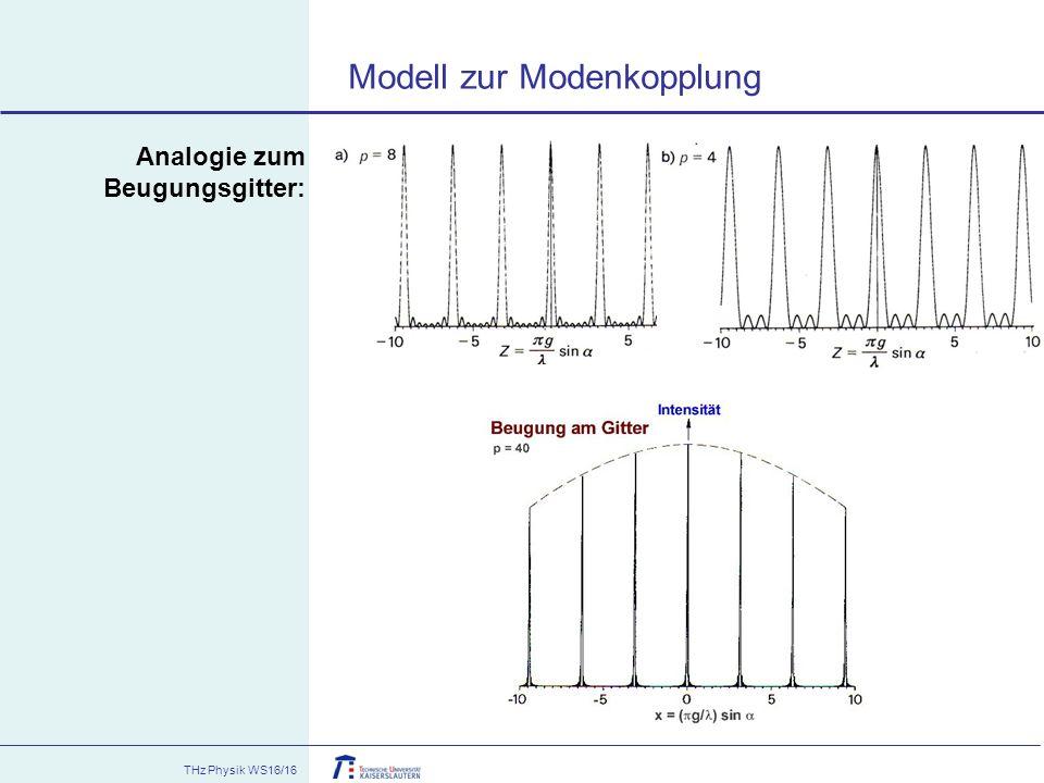 THz Physik WS16/16 Analogie zum Beugungsgitter: Modell zur Modenkopplung