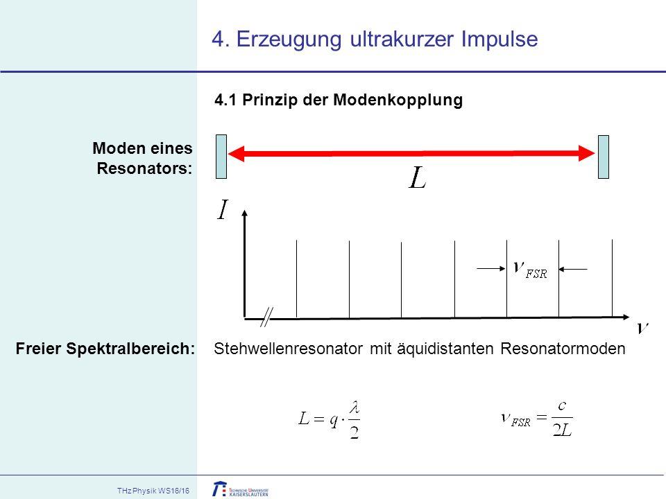 THz Physik WS16/16 4. Erzeugung ultrakurzer Impulse Stehwellenresonator mit äquidistanten Resonatormoden 4.1 Prinzip der Modenkopplung Freier Spektral