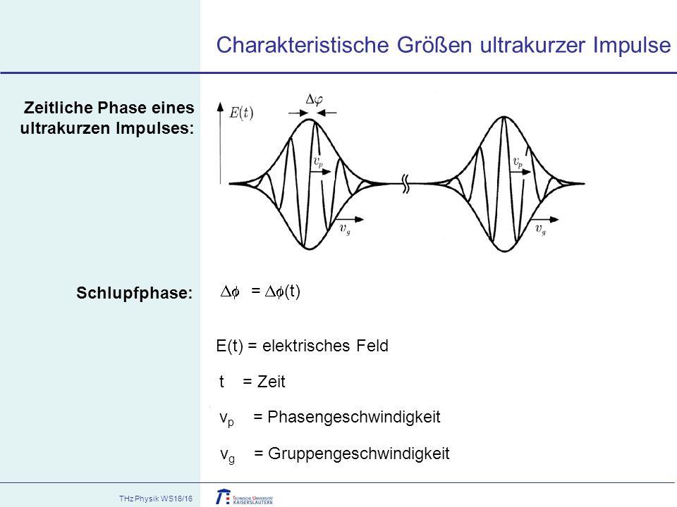 THz Physik WS16/16 Zeitliche Phase eines ultrakurzen Impulses: E(t) = elektrisches Feld v g = Gruppengeschwindigkeit v p = Phasengeschwindigkeit  =