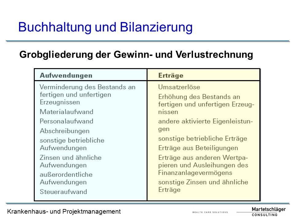 Krankenhaus- und Projektmanagement Grobgliederung der Gewinn- und Verlustrechnung Buchhaltung und Bilanzierung