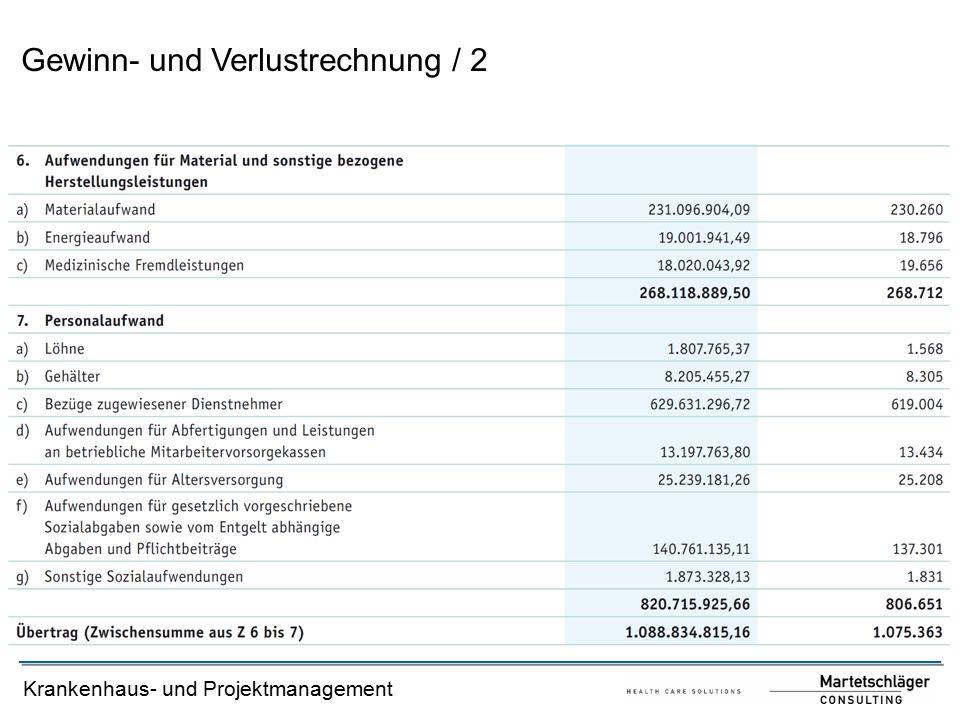 Krankenhaus- und Projektmanagement Gewinn- und Verlustrechnung / 2