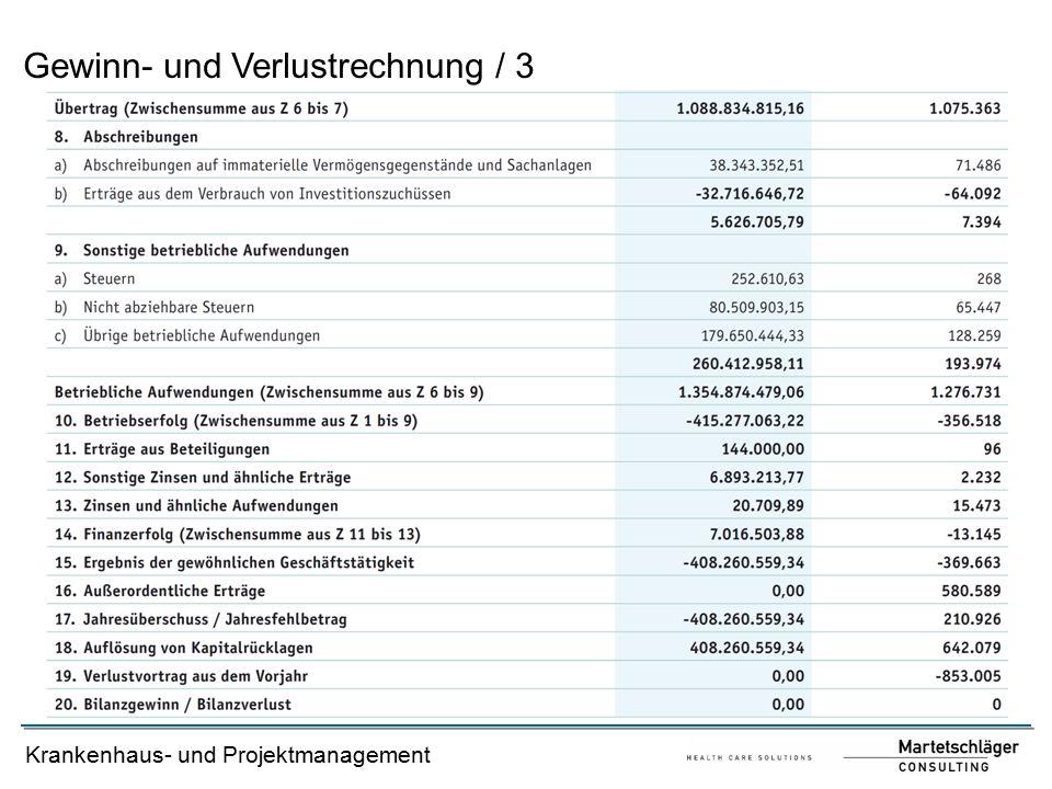 Krankenhaus- und Projektmanagement Gewinn- und Verlustrechnung / 3